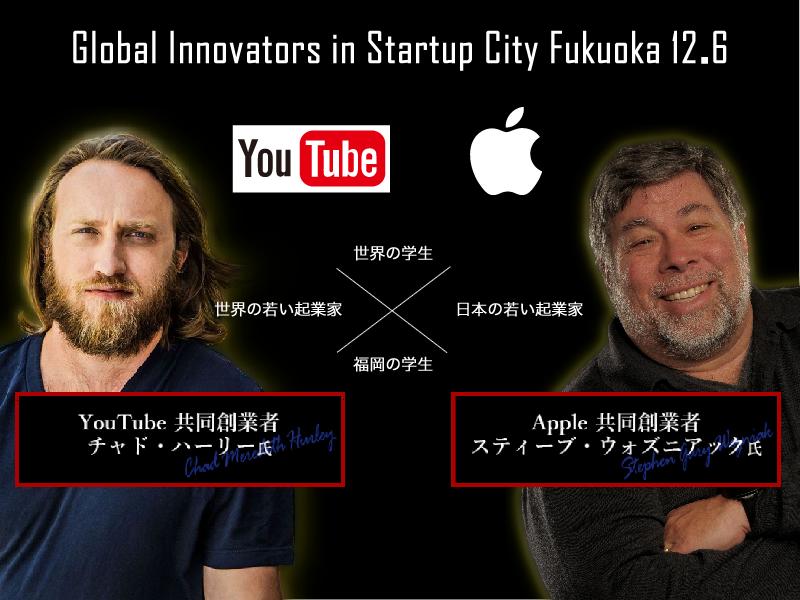 Global Innovators