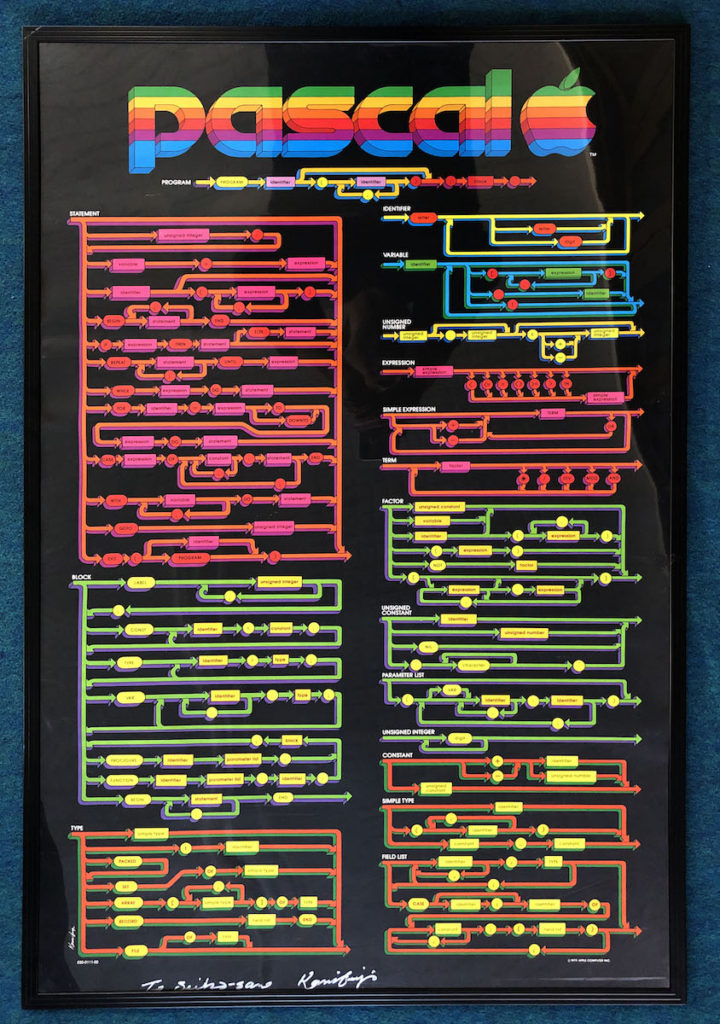 Apple Pascal Syntax Poster